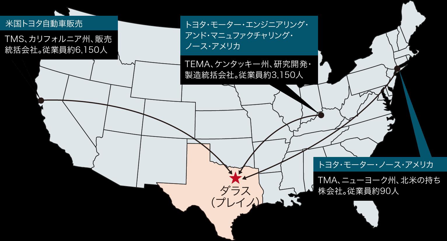 米国トヨタ自動車販売、トヨタ・モーター・エンジニアリング・アンド・マニュファクチャリング・ノース・アメリカ、トヨタ・モーター・ノース・アメリカが拠点をテキサス州ダラスへ